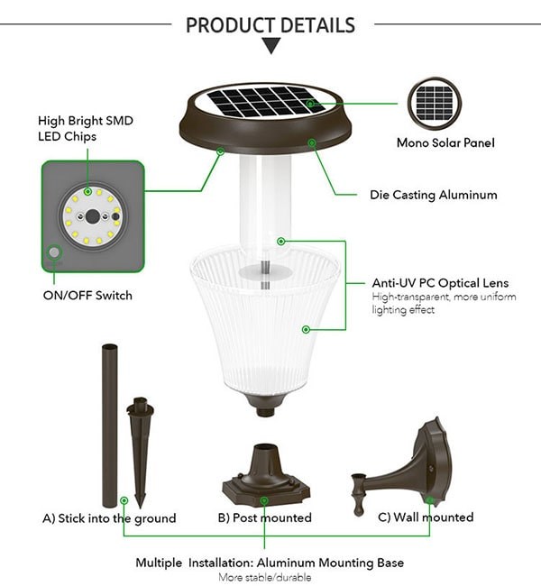 Solar Post Lights Product Details