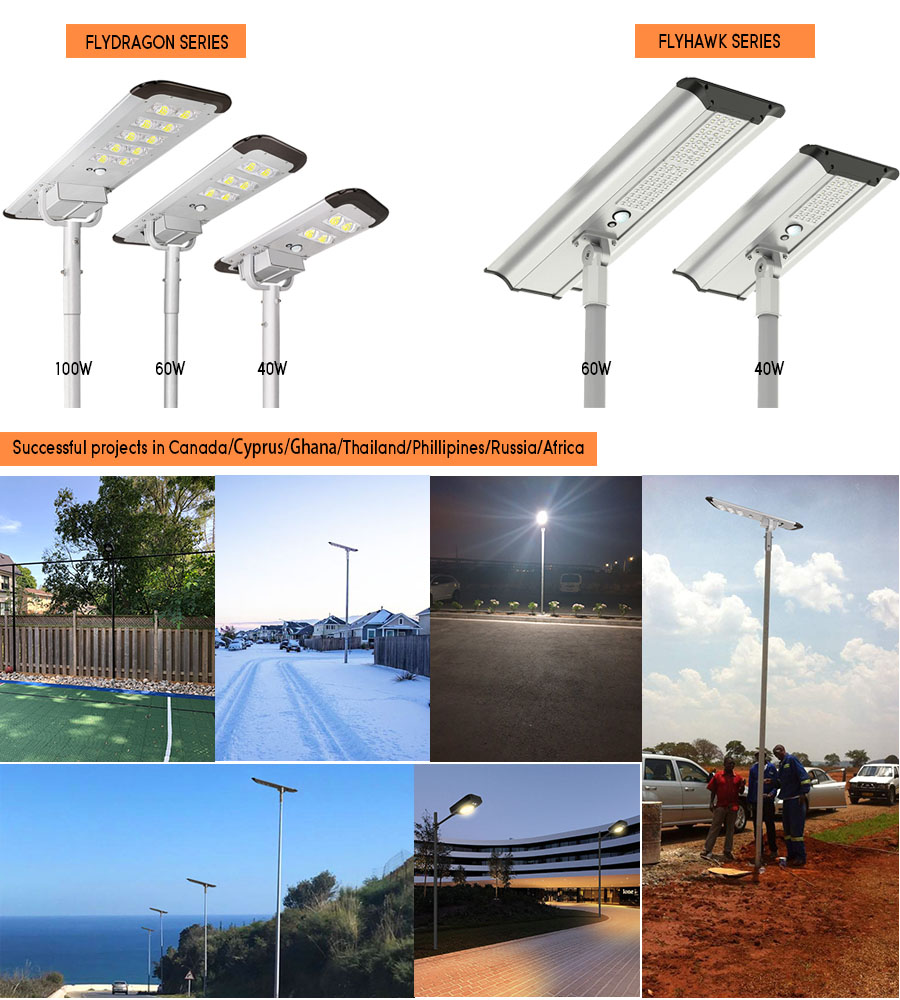Why use solar street light?