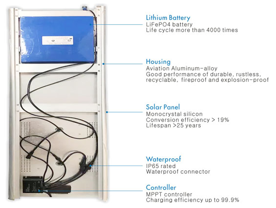 Integraded Solar LED Street Lights 15W structure