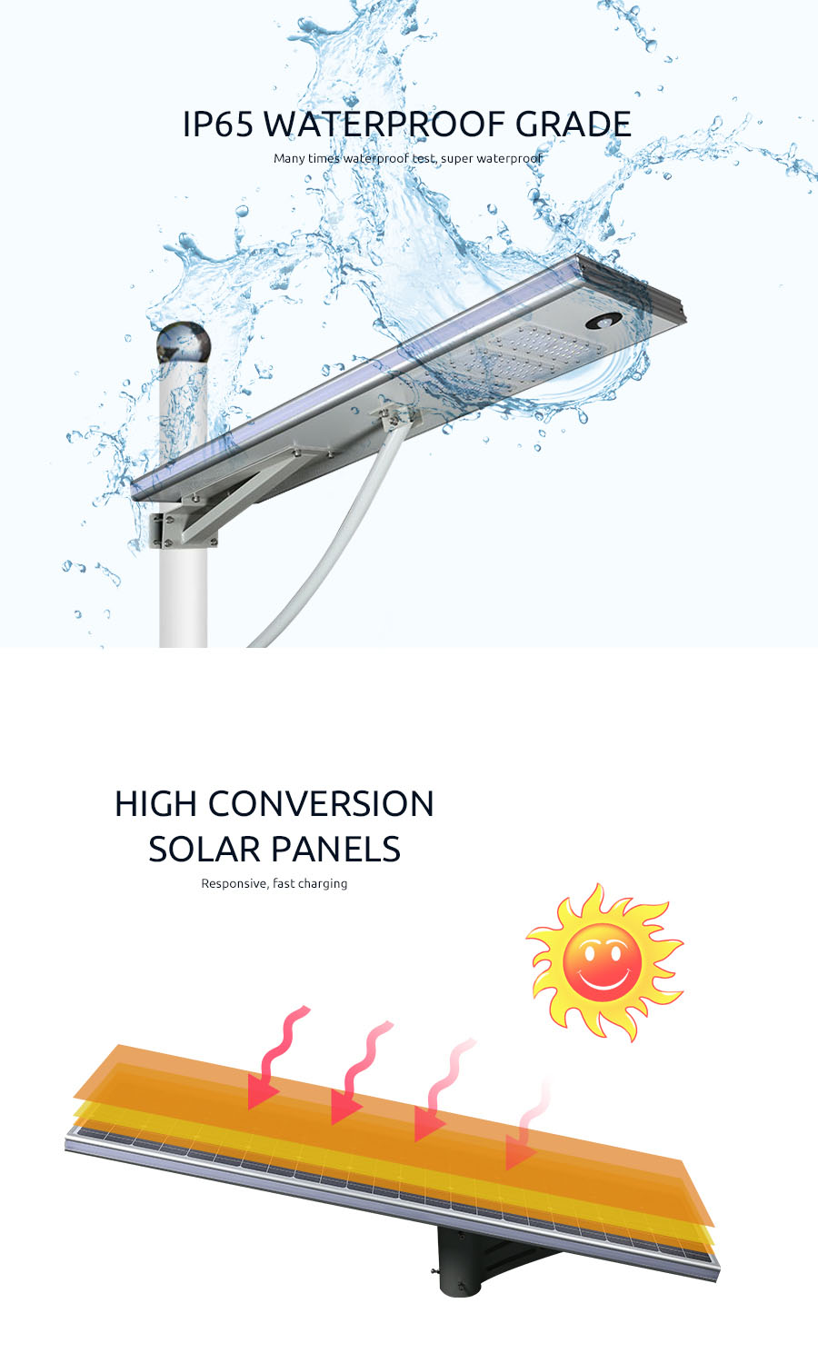 IP65 waterproof grade for all in one solar light