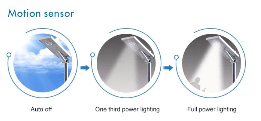Solar street light motion sensor