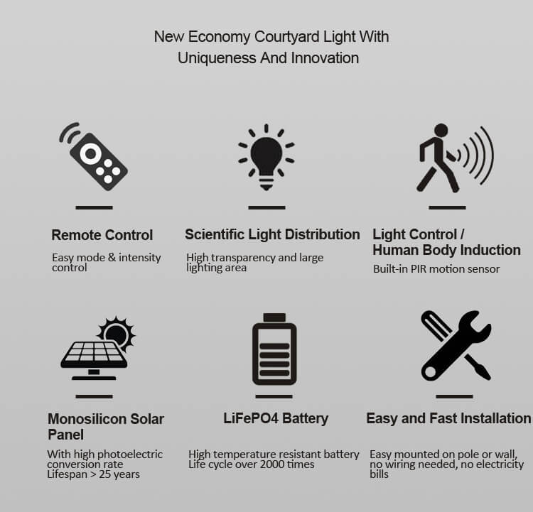 New economy courtyard light with uniqueness and innovation