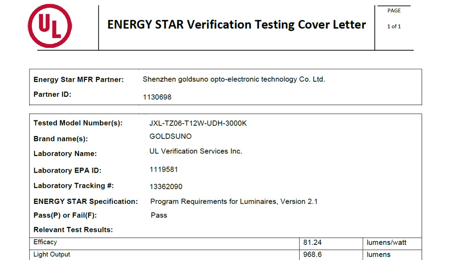 Goldsuno's LED Slim Panel Light Pass ENERGY STAR Verification Testing